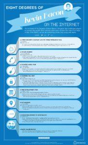 riskiq-eight-degrees-internet-kevin-bacon-infographic-pdf