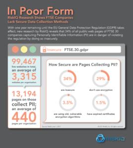 riskiq-in-poor-form-gdpr-infographic-916x1024