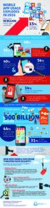 riskiq-mobile-explosion-infographic-pdf-73x300